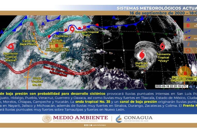 Pronóstico Meteorológico General
