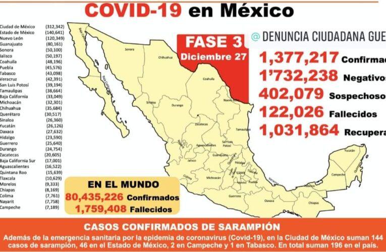 En México, ya suman cinco los estados que han regresado al color rojo del semáforo epidemiológico por #COVID19: